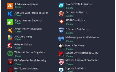 Defending Your Malware